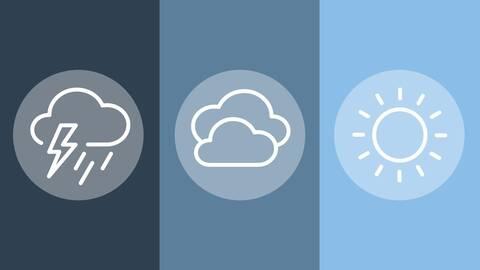 fynup Wetterbericht für Garantieprodukte